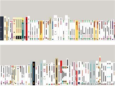 Books - Yann Sérandour