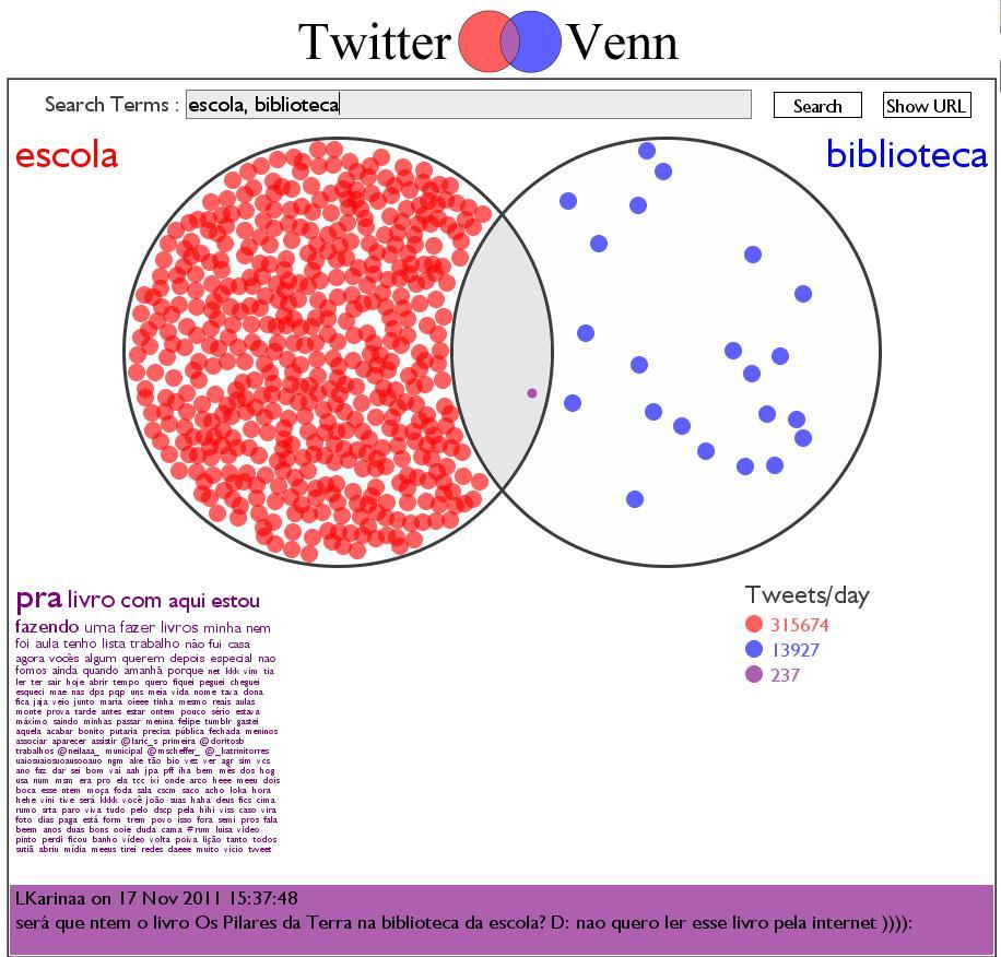 Bibliotecrios sem fronteiras pgina 36 biblioteconomia pop na tarja inferior ao diagrama o twitter veen exibe aleatoriamente as mensagens presentes no diagrama selecionei algumas que podem ser vistas na figura a ccuart Choice Image