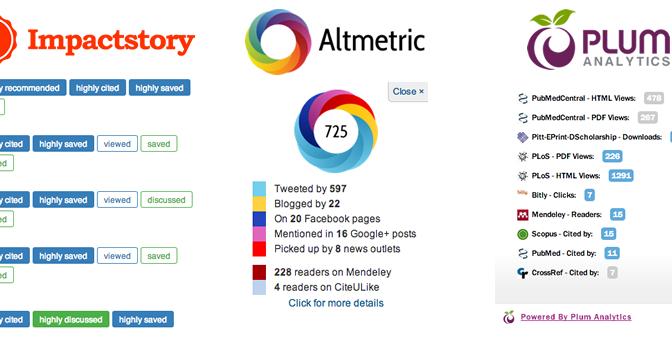 Altmetrics: redes sociais como métricas alternativas para medir o impacto científico